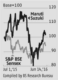 Maruti Suzuki revs up for better 2016-17