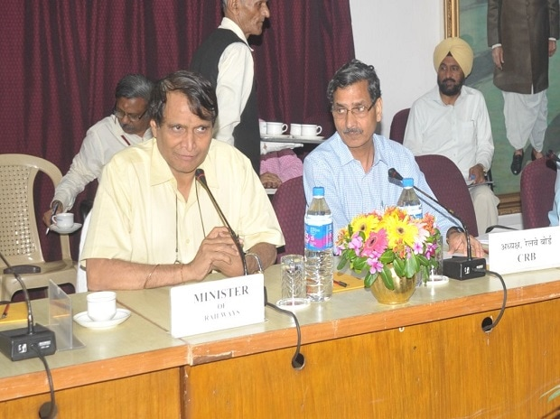 Railway Board meeting