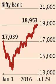 PMS driving rally in small- and mid-cap stocks?