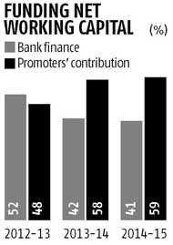 For MSEs, the promoter is the bank to bank on