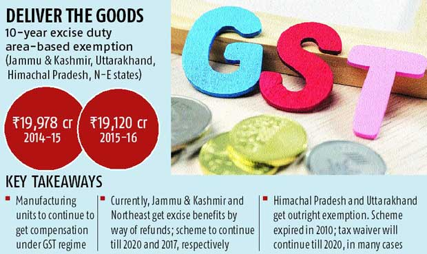 Benefits to hill, N-E states to continue under GST