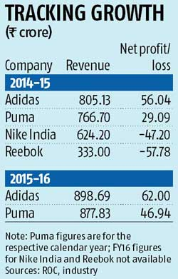 Adidas does it, races past competitors