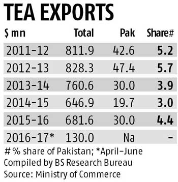 In Ooty, chai pe charcha to double tea export to Pak