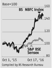Time to book profit on NBFC stocks?