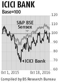 ICICI: Good tidings roll, more needed