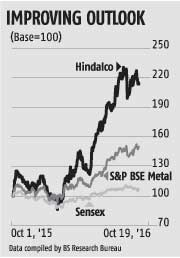 Hindalco dip is a chance to buy