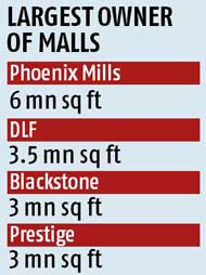 Blackstone in talks to buy Pune mall for Rs 400 crore
