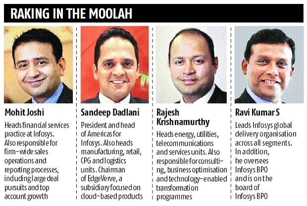 Vishal Sikka pays 4 heads million-dollar salaries   Business