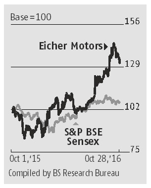 Eicher: Commercial vehicle biz hurts sentiment
