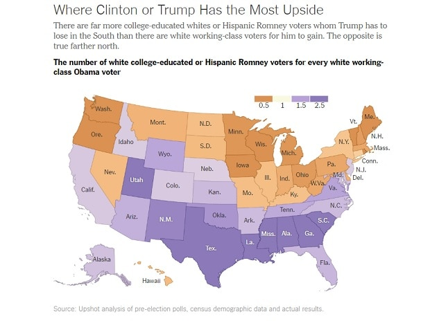 article blame trumps victory college educated whites working class