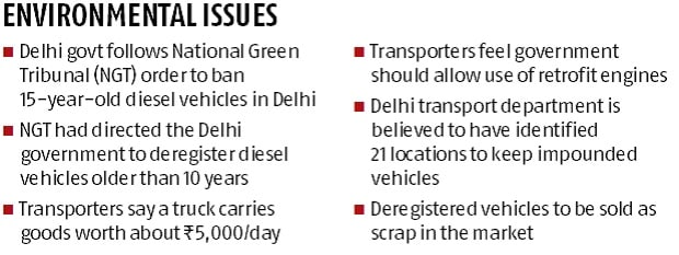 Diesel vehicle ban: Business worth Rs 100 cr affected in Delhi