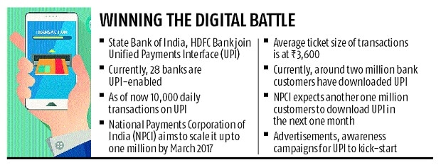 SBI, HDFC Bank to accept UPI payments