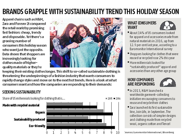 consumers and clothing brands are now shifting to sustainability for a change Redefining the good life discover how shifting consumer demands around the world are changing the 21st century economy benefit from new, fresh-from-the-field research and case studies to help you deliver positive social impact while strengthening your brand's performance.