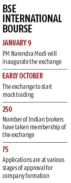 BSE international bourse