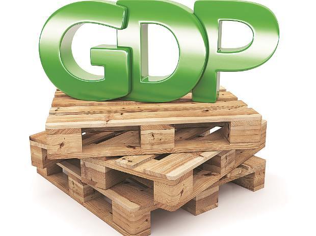 GDP, RBI