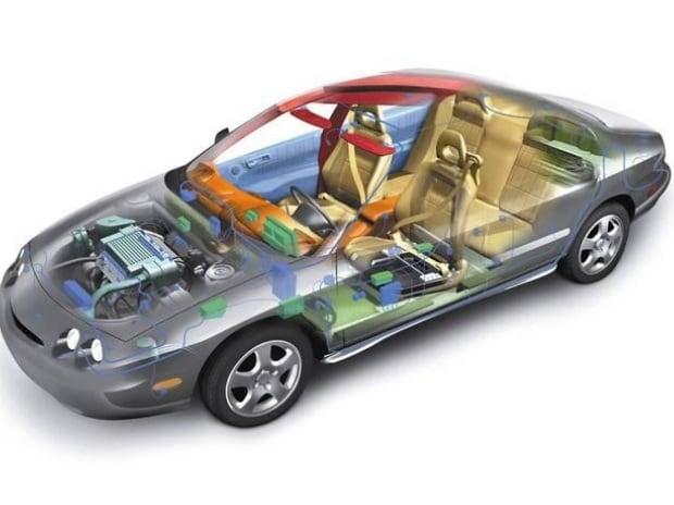 Tata Elxsi Showcases Advanced Automotive Technology Solutions at CES 2017, Las Vegas