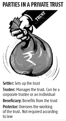 Protector not mandatory for trusts