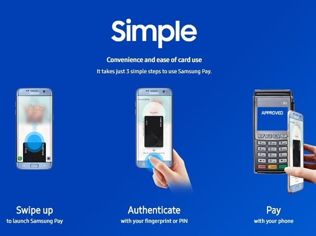 Samsung Pay digital payment app launched in India: Know how it works
