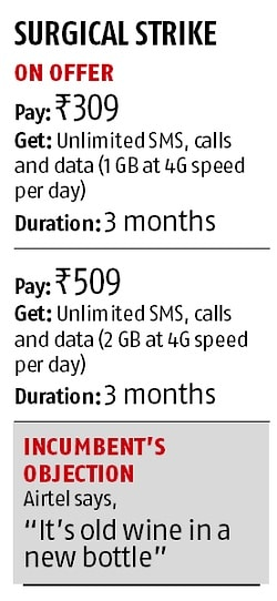 Reliance Jio brings in new offer for Prime members