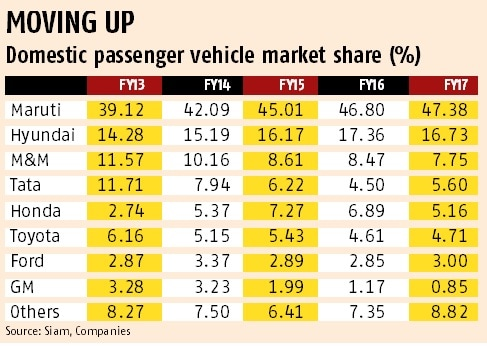 Quietly, Tata Motors stages a comeback