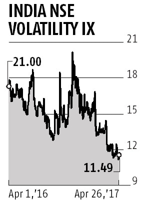 Analysts divided over lower volatility outlook