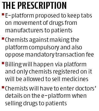 Chemists to down shutters across India to protest e-platform plan