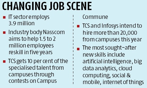 IT firms look for new skill sets in prospective employees