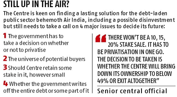 Air India may be privatised at one go