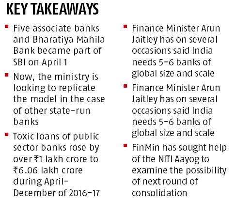 Govt may approve one more PSU bank consolidation by March 2018