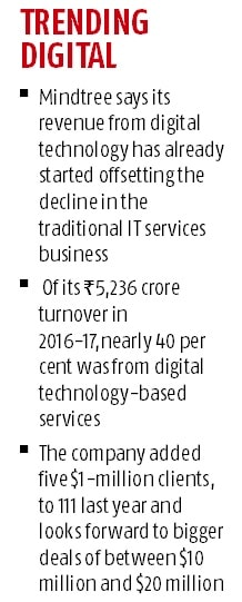 Digital deals to offset decline in traditional services: Mindtree