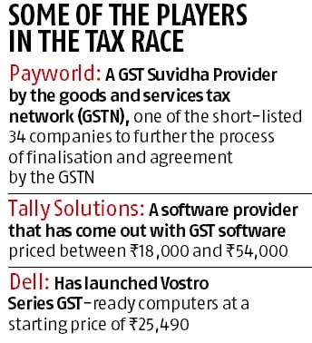 The Rs 35,000-cr business of making India GST-ready