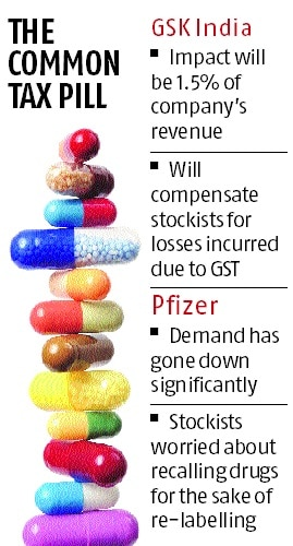 Brunt of GST to be felt for two quarters: GSK India MD