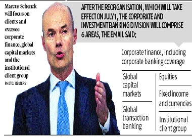 Image result for Deutsche Bank to Restructure Corporate, Investment Banking