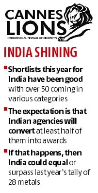 India strikes a chord at Cannes