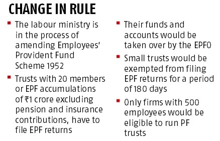 EPFO-to-take-over-500-small-private-PF-trusts-each-with-Rs-1-crore-funds