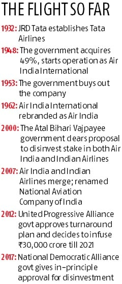Cabinet-nod-for-disinvestment-Air-India-stake-sale-takes-off