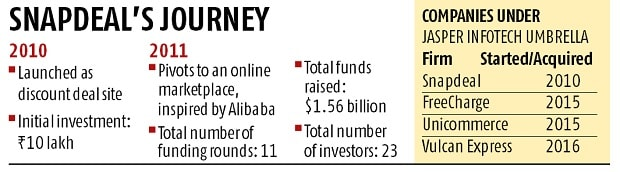 Flipkart-takes-time-to-unveil-Snapdeal-offer