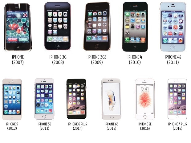 apple iphone 10 images. 10 years of iphone apple iphone images x