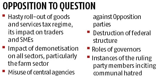 Opposition to raise GST impact in monsoon session