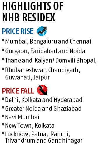 Home prices on the rise despite note ban