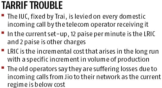 Telcos remain divided over IUC charge