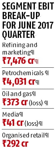 For RIL, Jio may be focus, but core business will run the show