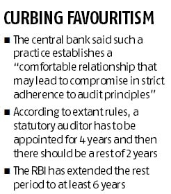 RBI bars banks from appointing same auditors frequently