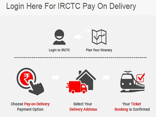 IRCTC book now pay later scheme