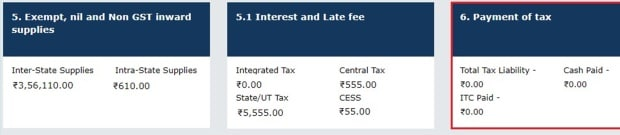 interest gst offset