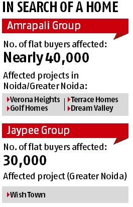 Jaypee, Amrapali case: Homebuyers turn to God for help in getting