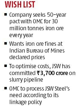 OMC open to long-term linkage pact with JSW Steel