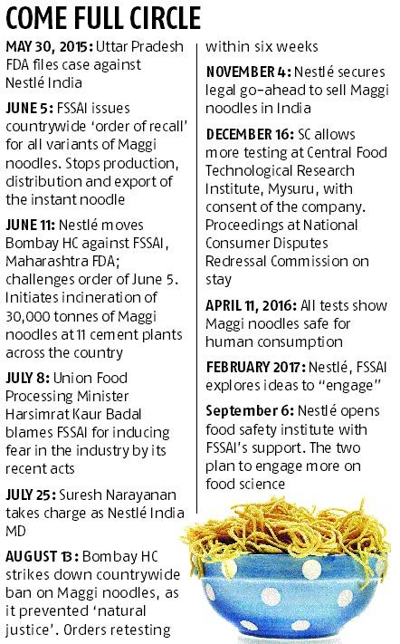 Nestle and FSSAI mend fences two years after Maggi ban