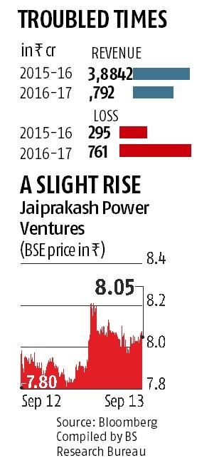11 buyers line up for Jaiprakash Power