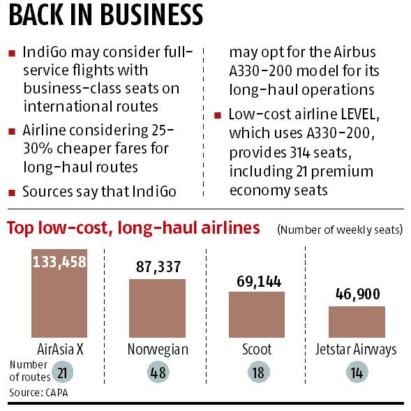 IndiGo plans to offer business class seats on long-haul